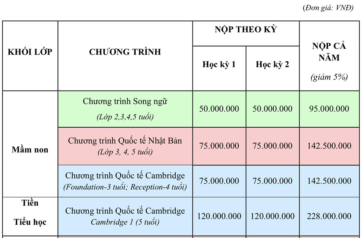 Học phí các trường quốc tế ở Hà Nội - 4