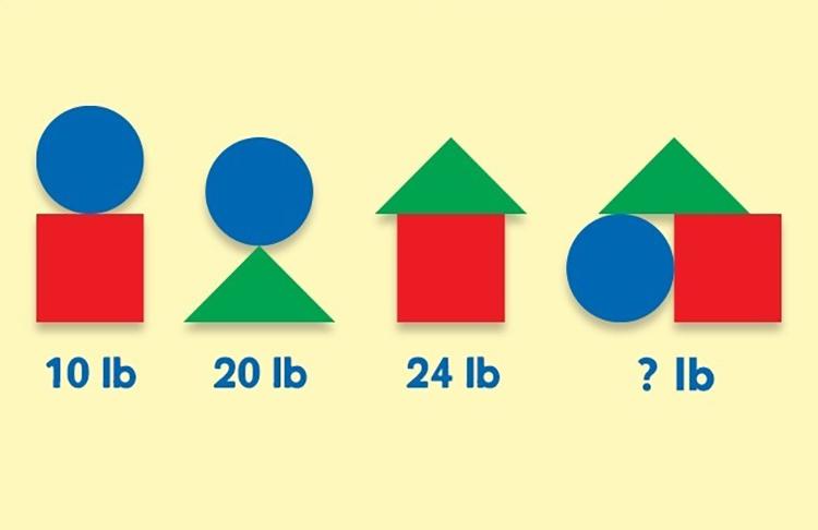 Bốn câu đố thử tài nhanh trí