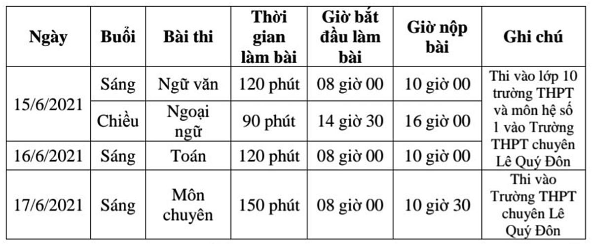 Lịch thi vào lớp 10 tại Đà Nẵng.