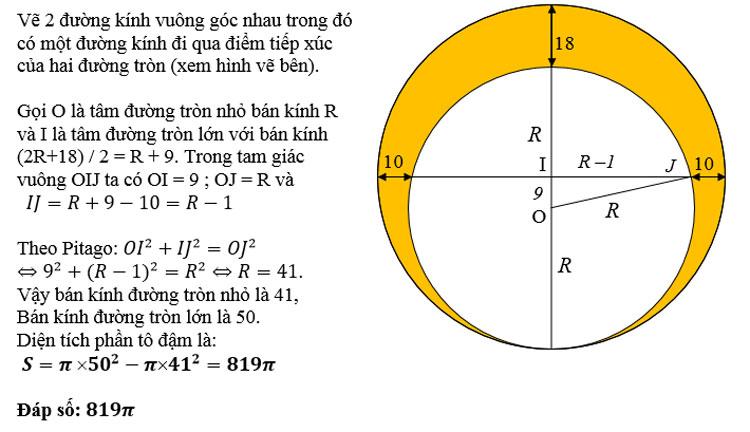Đáp án bài toán chiếc nhẫn vàng - 1