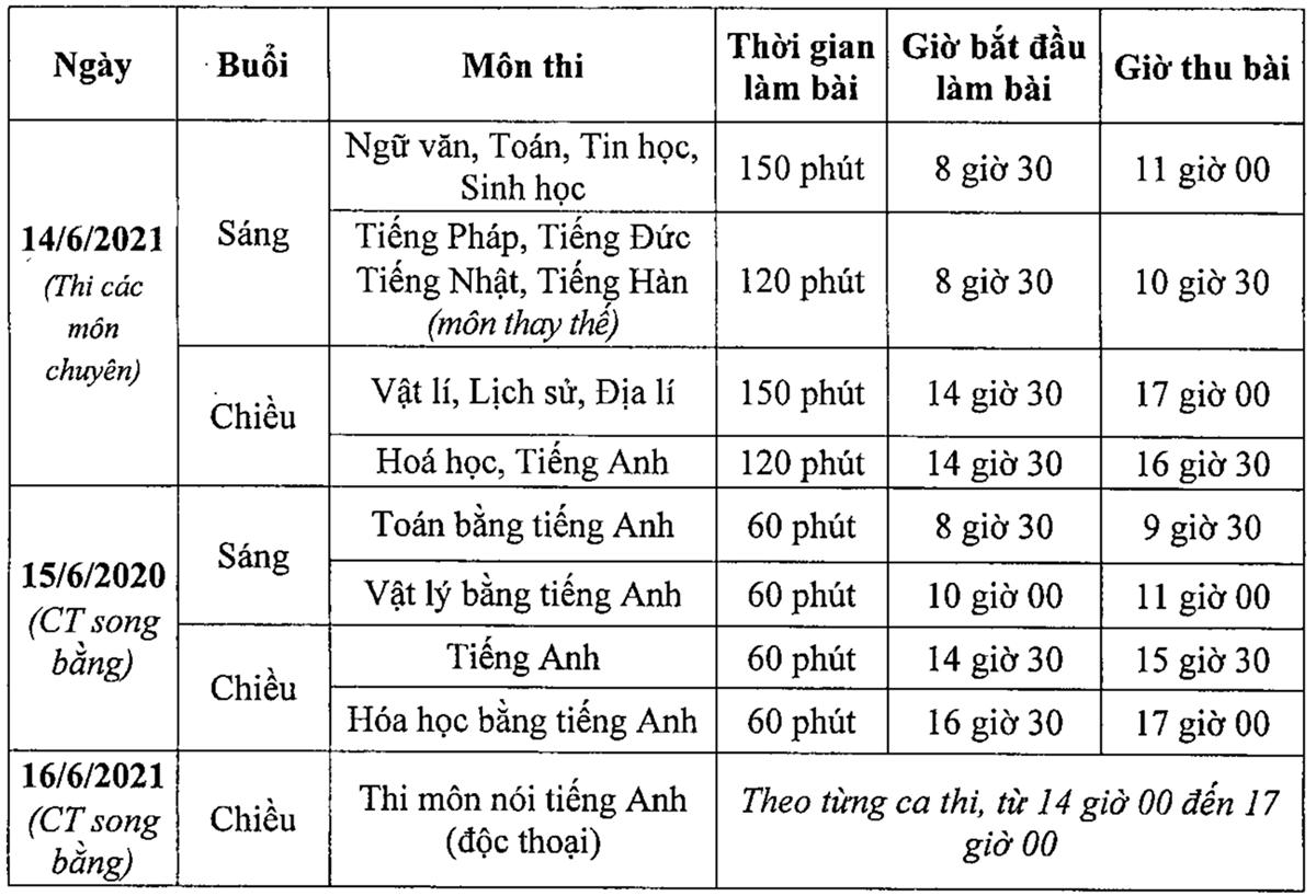 Hơn 93.000 sĩ tử Hà Nội bắt đầu đua vào lớp 10