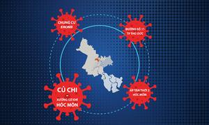 Hơn 70 ca nhiễm từ 4 ổ dịch chưa rõ nguồn lây