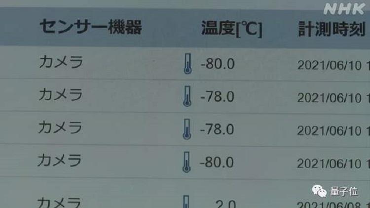 Sự thay đổi nhiệt độ được cập nhật và báo dữ liệu cho nhân viên quản lý kho lạnh. Ảnh: NHK.