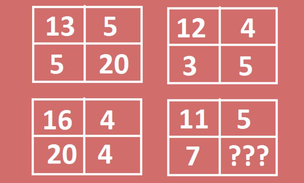Bốn câu đố rèn luyện trí não
