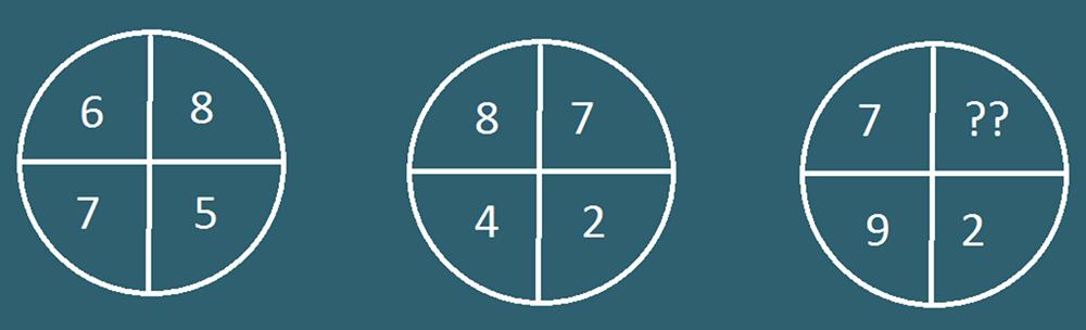 Bốn câu đố rèn luyện trí não - 1
