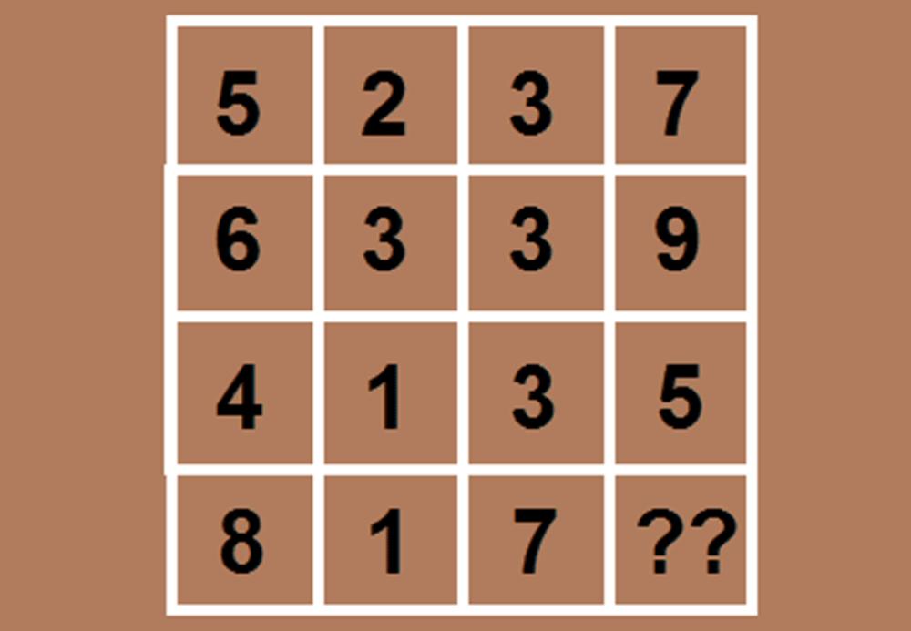 Bốn câu đố rèn luyện trí não - 2