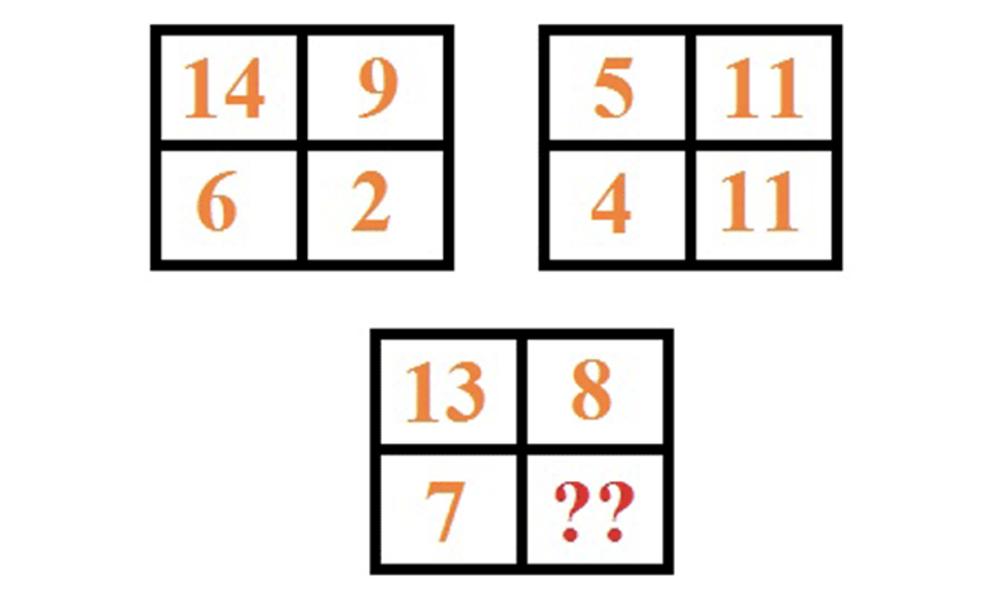 Bốn câu đố rèn luyện trí não - 3