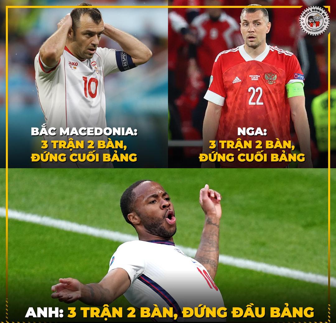 Tuyển Anh vào vòng sau với vị trí đầu bảng dù chỉ ghi 2 bàn, trong khi 2 đội tuyển khác cũng ghi số bàn thắng tương tự nhưng bị loại.