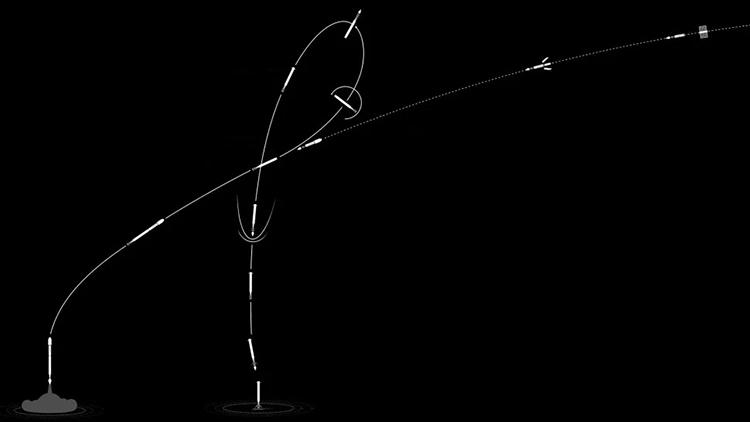 Mô phỏng quỹ đạo của sứ mệnh Transporter-2. Ảnh: SpaceX.
