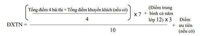 Đáp án tất cả môn thi tốt nghiệp THPT - 15