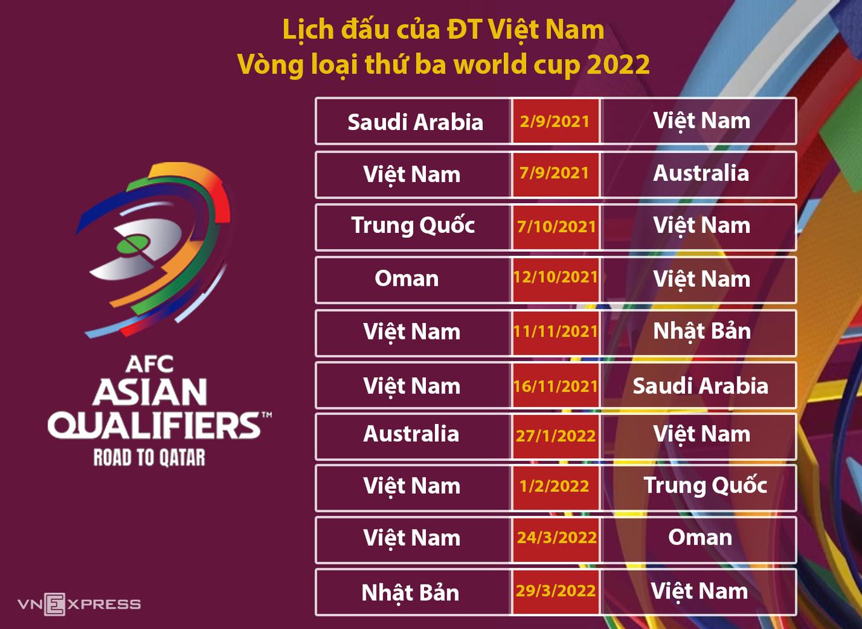 เวียดนามยังไม่สรุปสถานที่สำหรับรอบคัดเลือกฟุตบอลโลก 2022 - 1