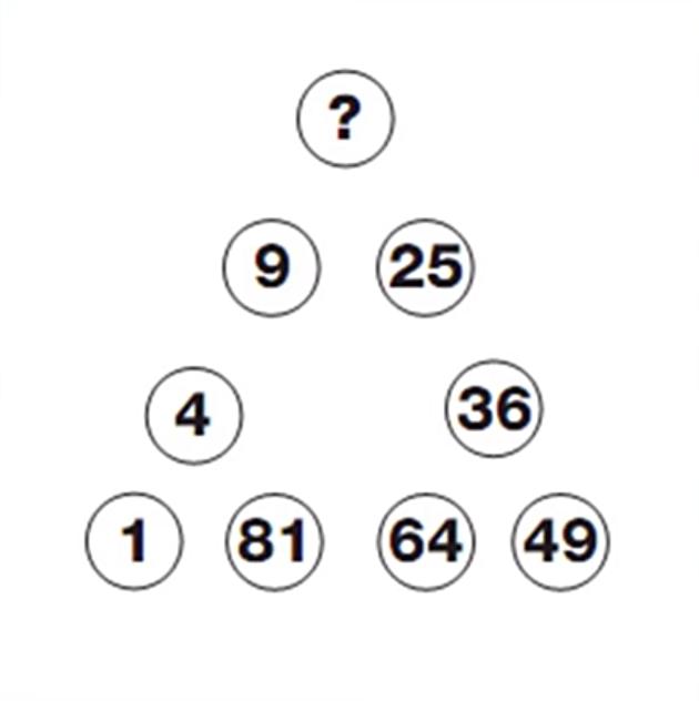 Rèn tư duy với bốn câu đố toán học - 1