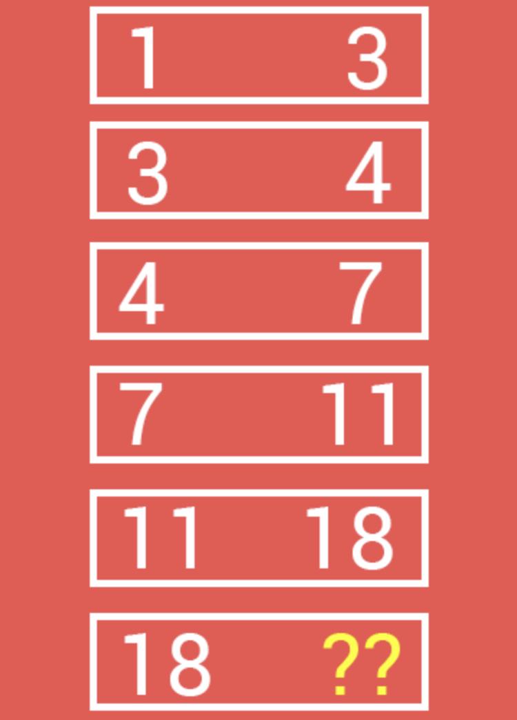 Bốn câu đố kiểm tra trí thông minh - 2