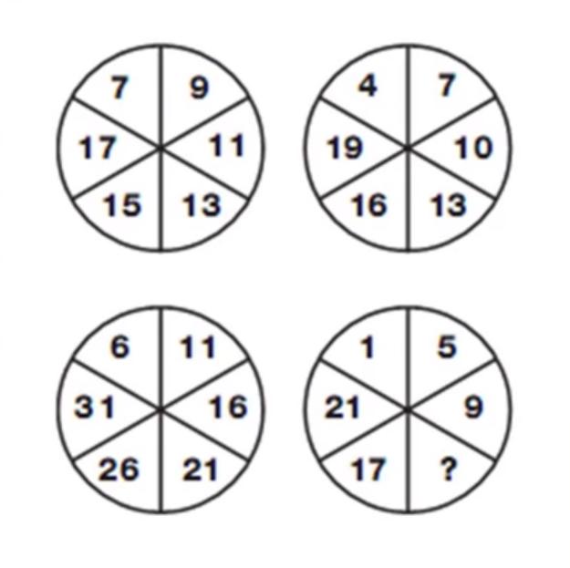 Kiểm tra tư duy với bốn câu đố