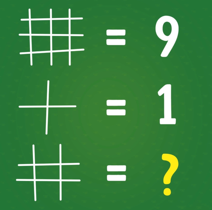 Kiểm tra tư duy với bốn câu đố - 3