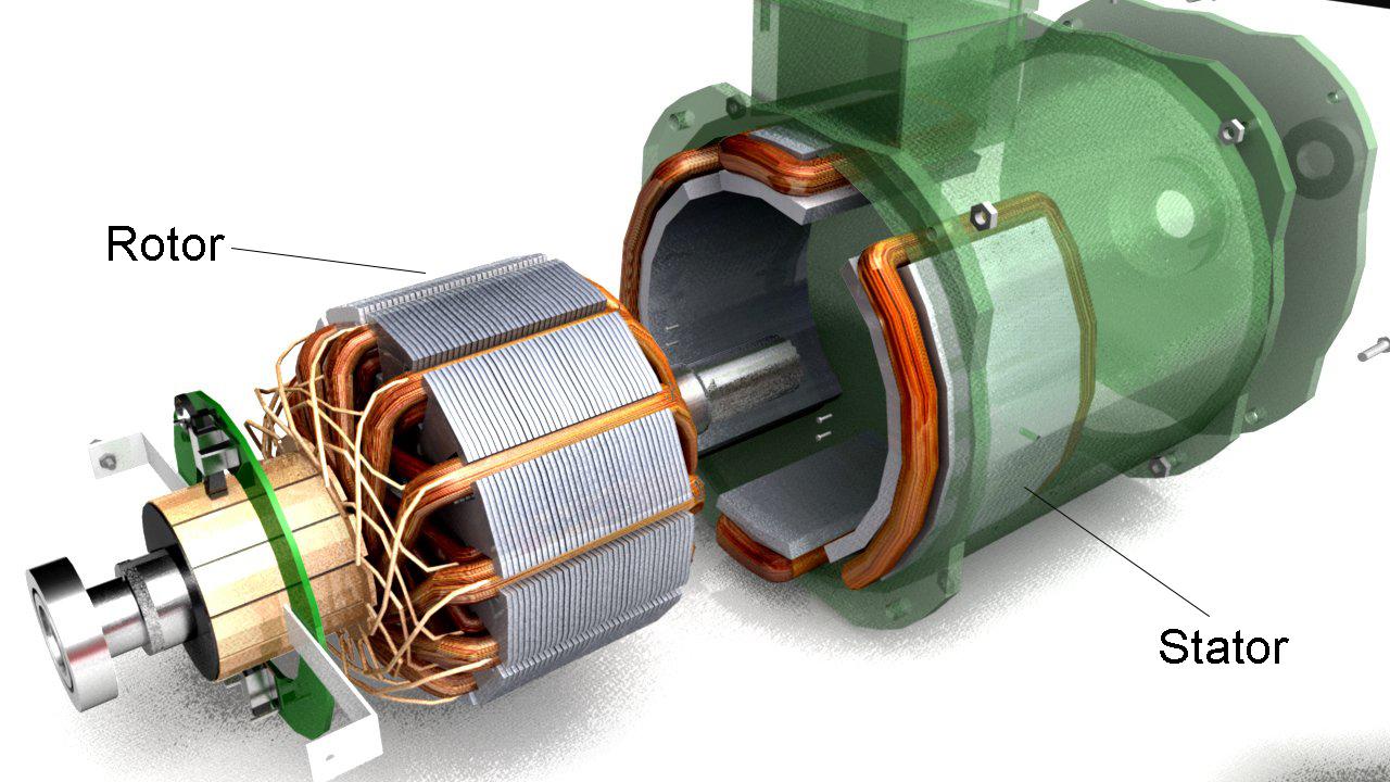 Rotor là bộ phận quay bên trong lớp vỏ stator đứng im.