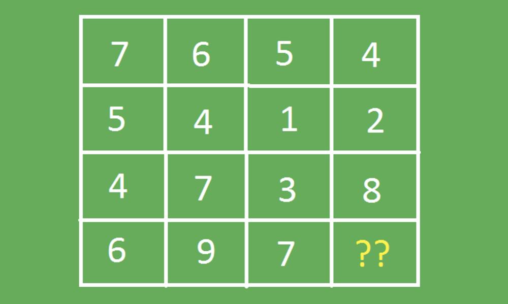 Bốn câu đố điền số - 1