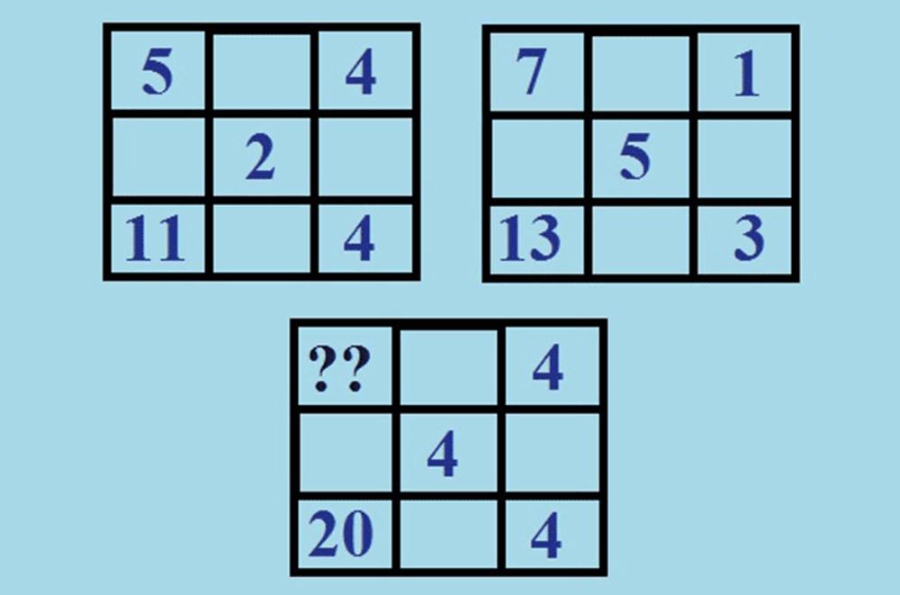 Bốn câu đố điền số - 2