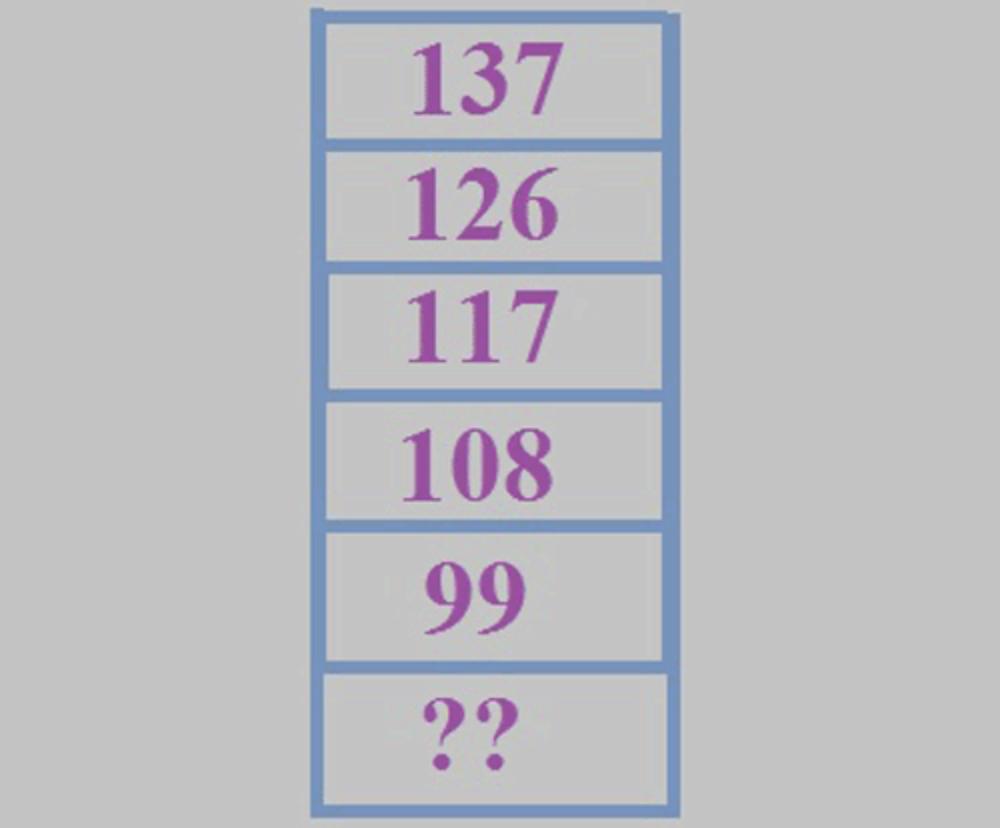 Bốn câu đố điền số - 3