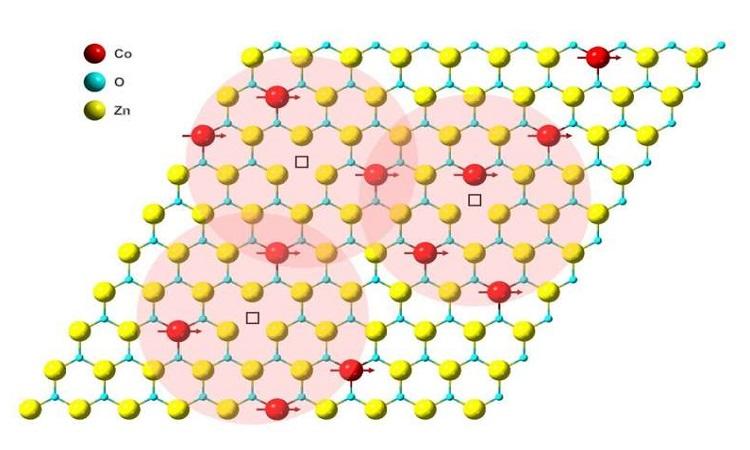 Minh họa lớp nguyên tử oxit thiếc xen kẽ nguyên tử coban. Ảnh: Phòng thí nghiệm quốc gia Lawrence Berkeley.