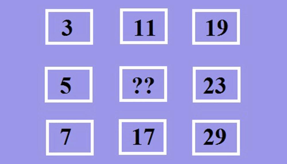 Bốn câu đố kiểm tra trí thông minh - 3