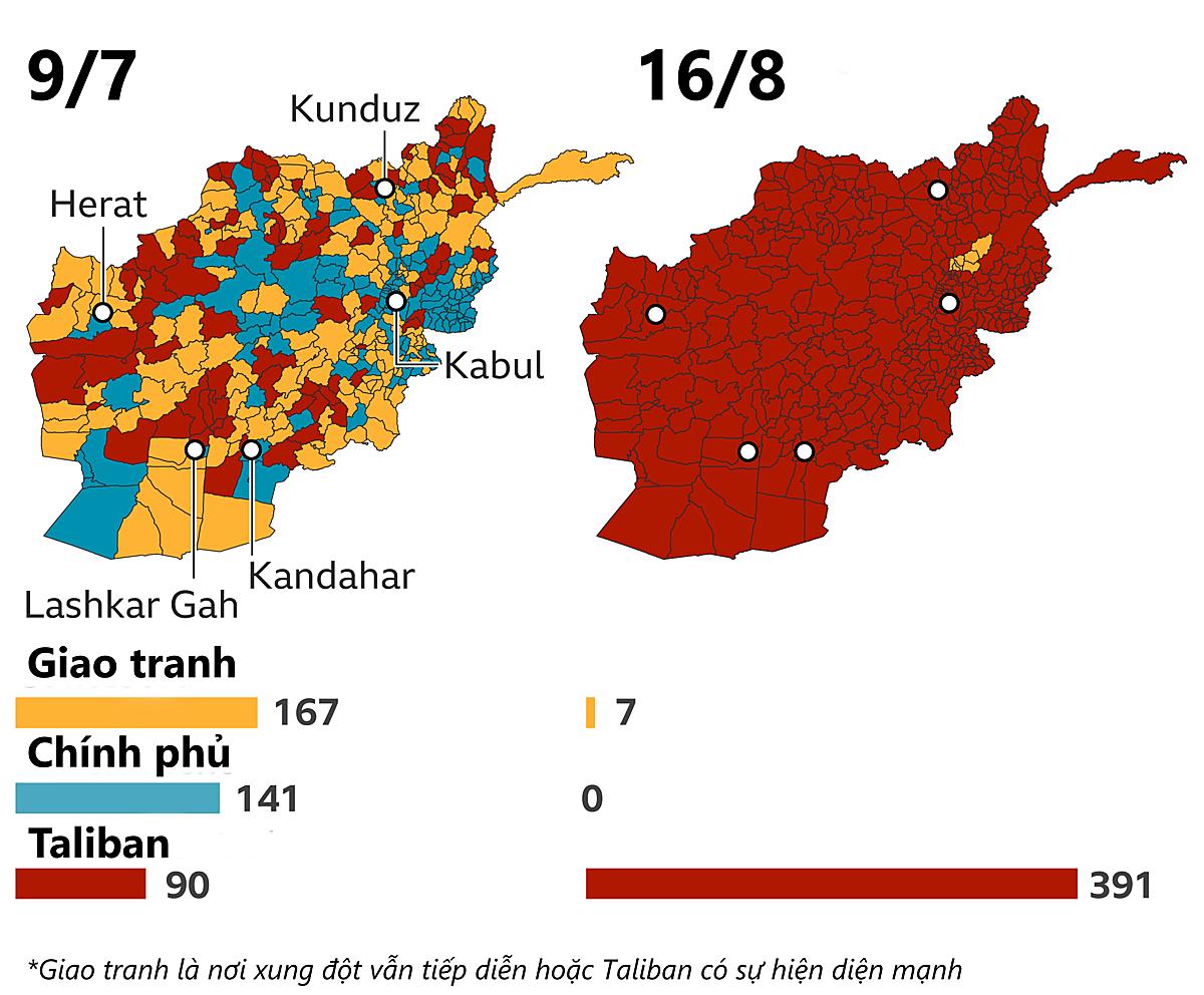 Khu vực kiểm soát ở Afghanistan tính đến ngày 9/7 và 16/8. Đồ họa: BBC.