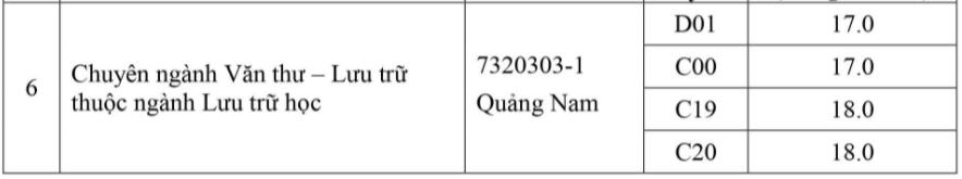 Thêm hai đại học ở Hà Nội tăng điểm sàn - 10