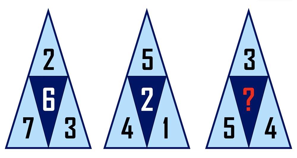 Bốn câu đố rèn tư duy