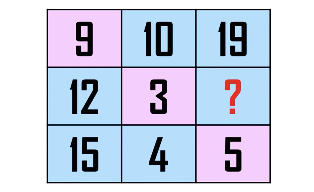 Bốn câu đố rèn tư duy - 3