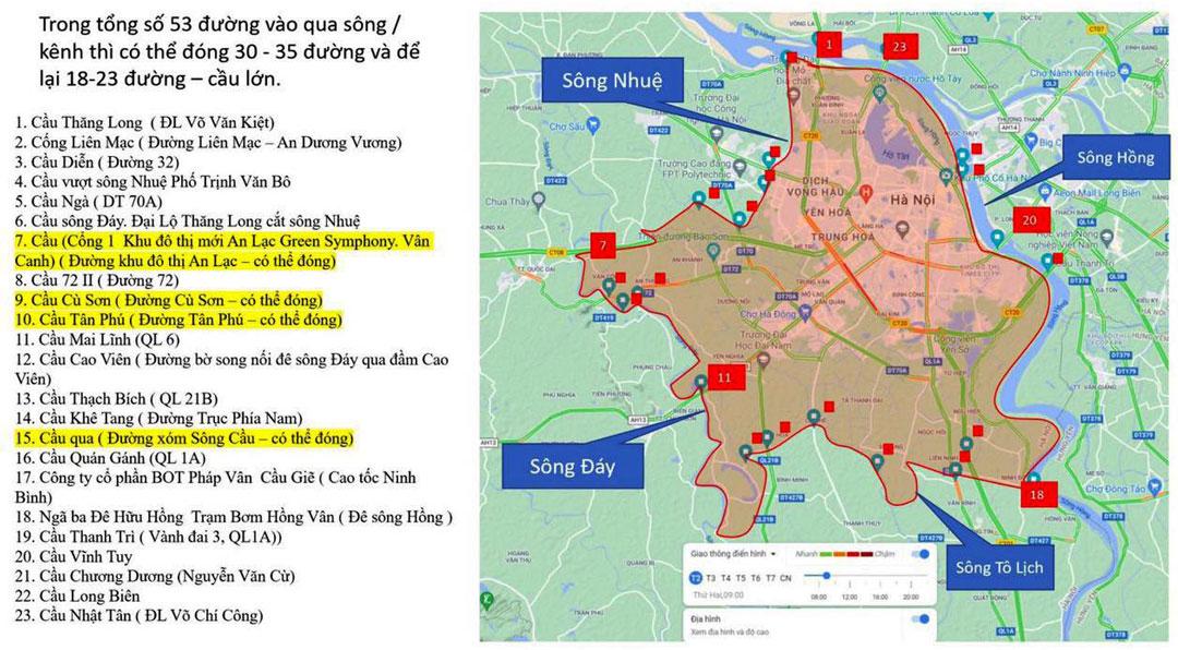 Thành phố Hà Nội sẽ đóng cứng 30 đường kết nối giao thông từ vùng 1 đến vùng 2, 3; để lại 18 đến 23 đường, cầu lớn.
