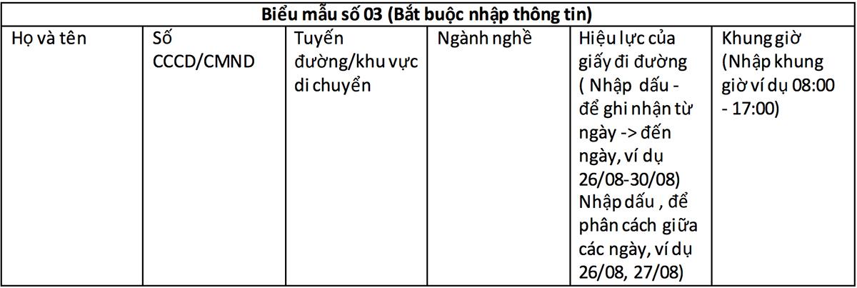 Ví dụ một biểu mẫu đăng ký giấy đi đường. Ảnh: Công an Hà Nội.