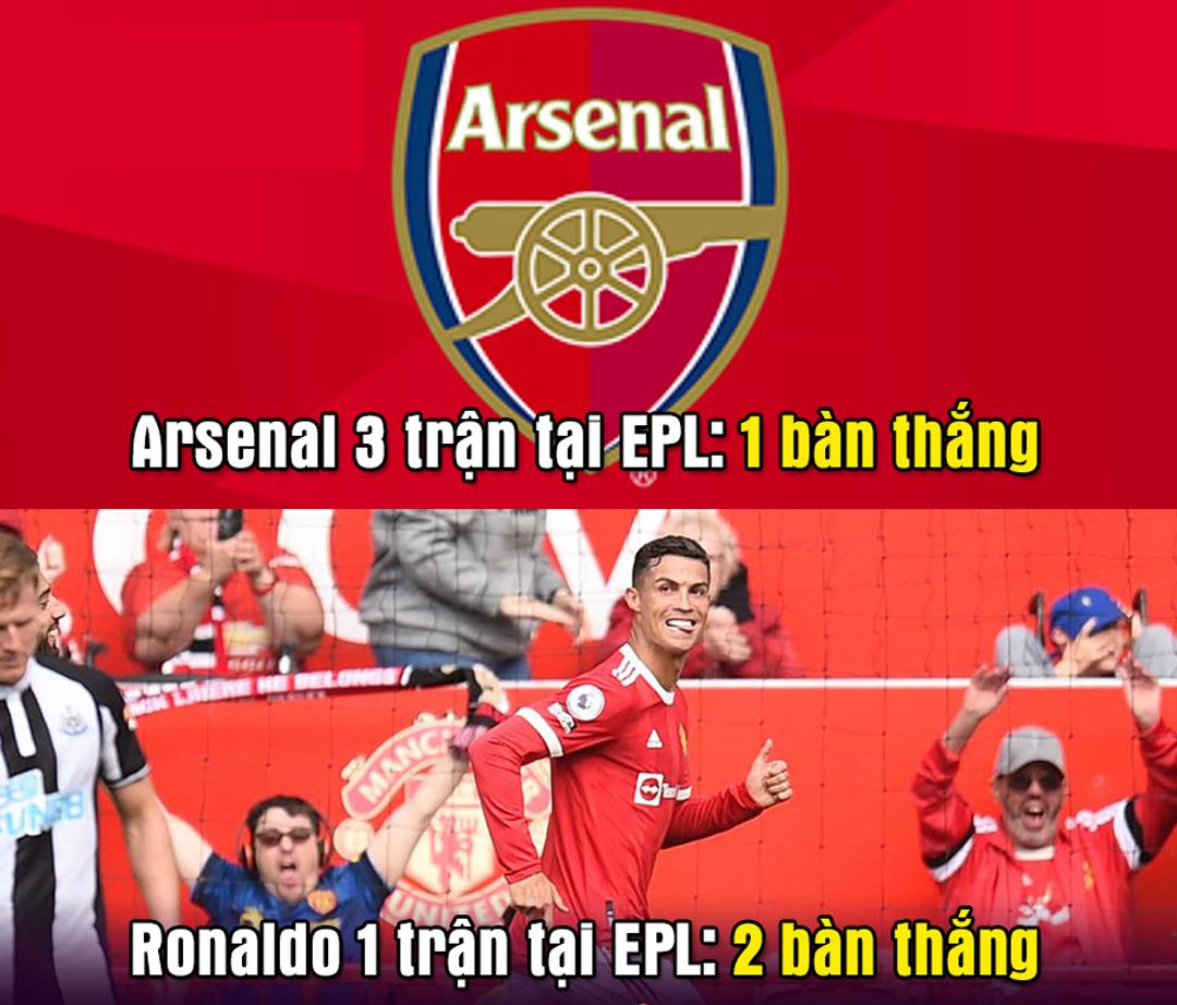 Ronaldo chỉ mất hơn 1 giờ đồng hồ để có thành tích ghi bàn gấp đôi Arsenal.