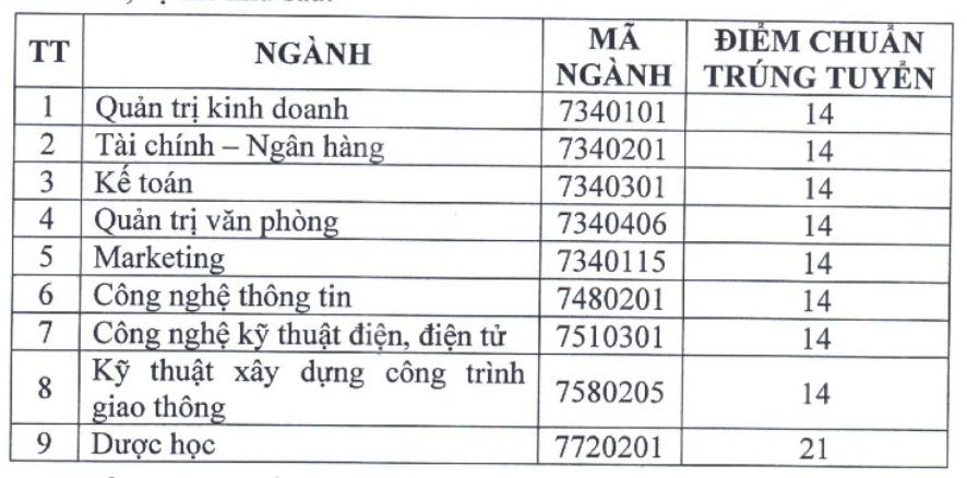 Đại học Đồng Nai - 4