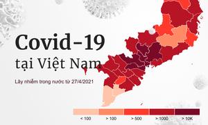Số liệu Covid-19: Cả nước hơn 880.000 ca nhiễm