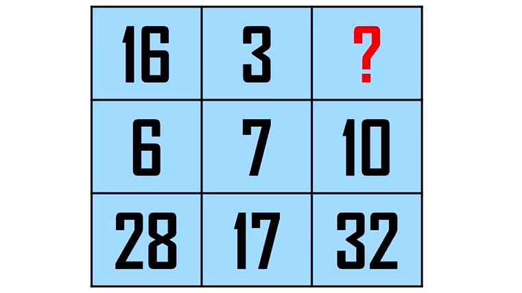 Đo độ nhanh trí với bốn câu đố - 2