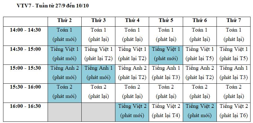 Ba kênh truyền hình quốc gia phát sóng bài giảng lớp 1 và 2 - 1