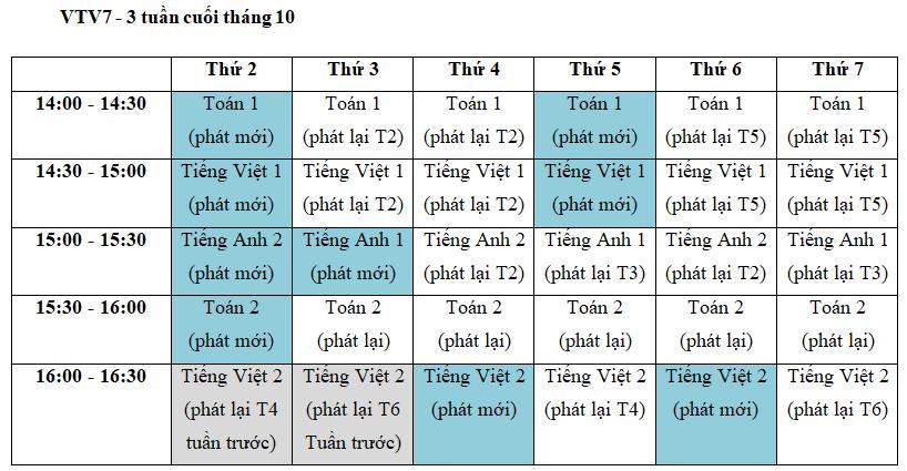 Ba kênh truyền hình quốc gia phát sóng bài giảng lớp 1 và 2 - 2