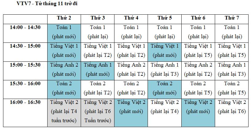 Ba kênh truyền hình quốc gia phát sóng bài giảng lớp 1 và 2 - 3