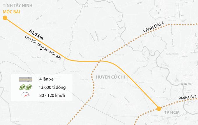 Sơ đồ hướng tuyến cao tốc TP HCM - Mộc Bài. Đồ hoạ: Khánh Hoàng