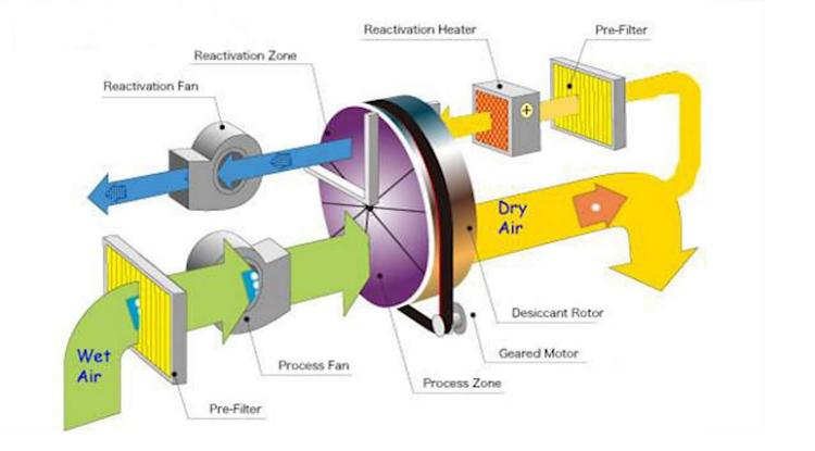 Cấu tạo của máy tạo nước từ không khí. Ảnh: Nhóm nghiên cứu