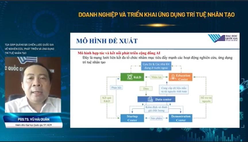 PGS.TS Vũ Hải Quân, Đại học Quốc gia TP. HCM đưa ra mô hình đề xuất 6 hạt nhân.