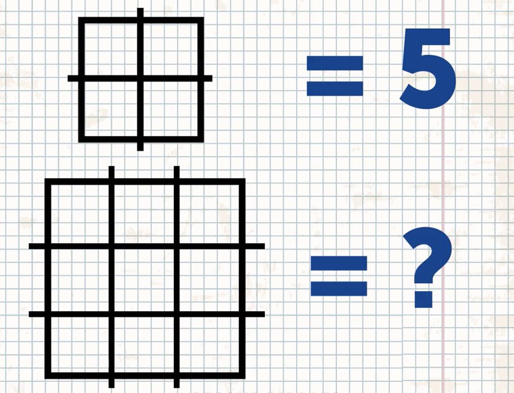 Ba câu đố rèn tư duy