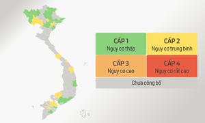 13 tỉnh, thành đạt tiêu chí 'vùng xanh'