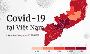 Số liệu Covid-19: Cả nước hơn 895.000 ca nhiễm